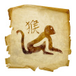 2012 Horoscope Forecast for Monkey