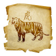 2012 Feng Shui Forecast for Tiger