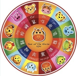 12 Chinese Zodiac Wheel