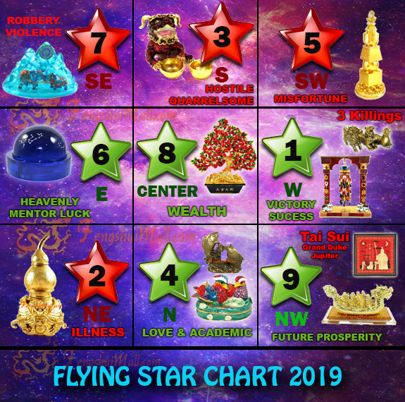 Flying Star 2019