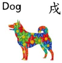 Horoscope Forecast 2020 for Dog
