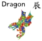 Feng Shui 2020 Forecast for Dragon