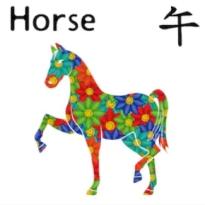 2020 Feng Shui Horoscope Update for Horse