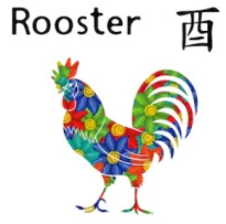 Feng Shui 2020 Horoscope Outlook for Rooster