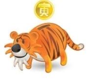 2021 Feng Shui Forecast for Tiger