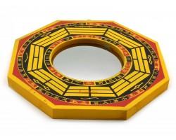 Convex Bagua Mirror